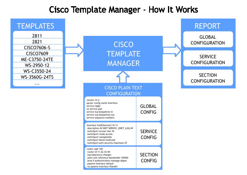 ctm-scheme-plain